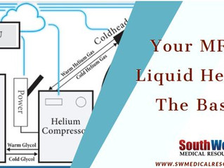 Your MRI and Liquid Helium