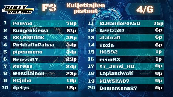 F3_kisakalenteri_S4_7 (1).png