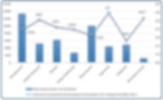 Анализ рынка капитального строительства