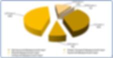 Объем рынка сухих строительных смесей
