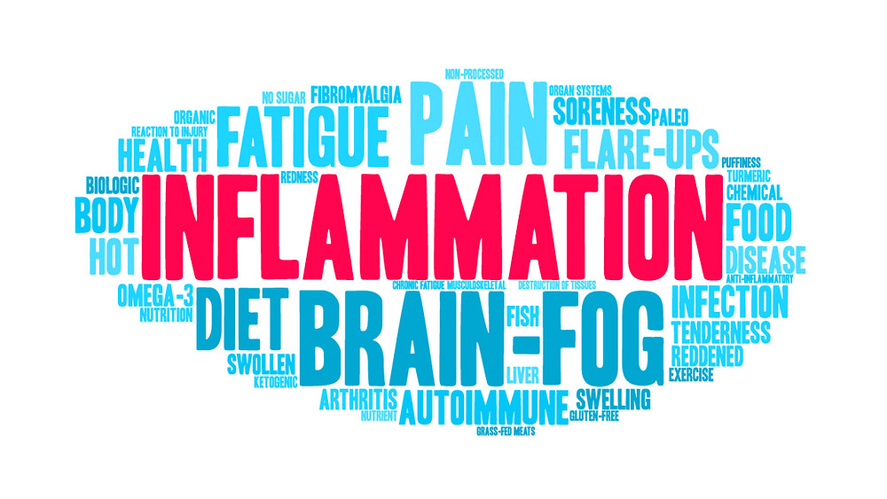 Inflammation Can Harm Every Part of Your Body - Especially Your Brain
