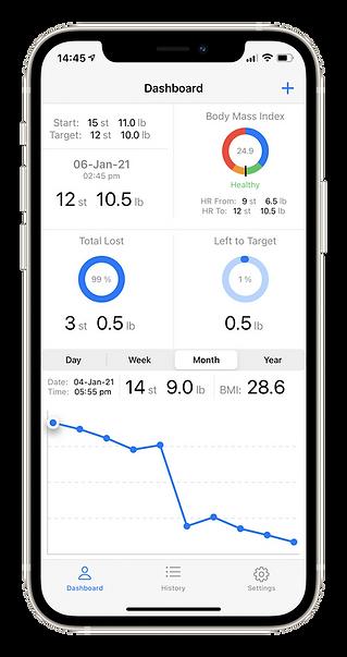 Screenshot of the Weight-Mate Dashboard
