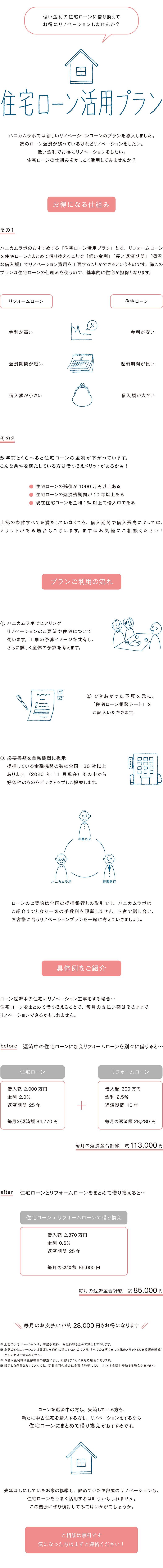 住宅ローン活用プラン(中画質+).jpg