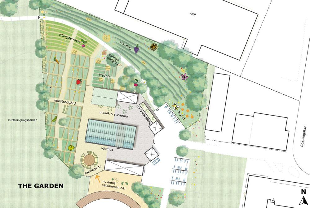 I The Garden, en av de tre nya mötesplatserna, finns det möjlighet för flera olika sorters odling. Det som produceras kommer att säljas, bland annat via de två andra mötesplatserna The Kitchen och The Market.