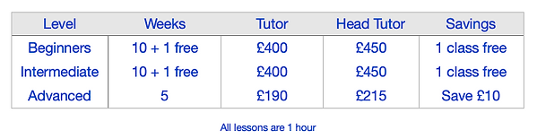 Wrihts Academy Full DJ Course price
