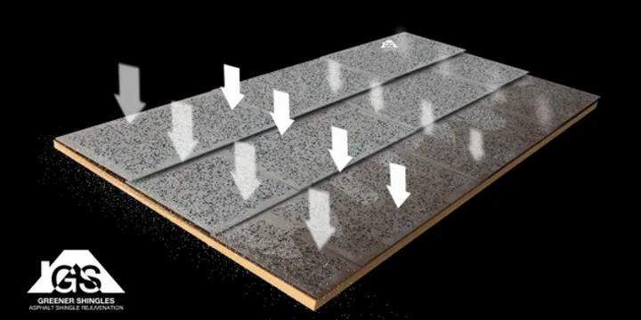 GS roof arrows.webp