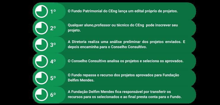 Seleção de Projetos (1).png