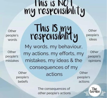 Tuesday 28th May- Responsibility.