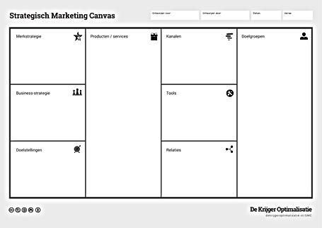 Strategisch Marketing Canvas (SMC) (1).p