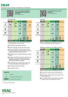 Soja_-_orientações_para_o_manejo_da_resi