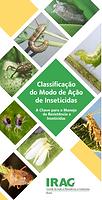 Classificação do modo de ação de inseticidas