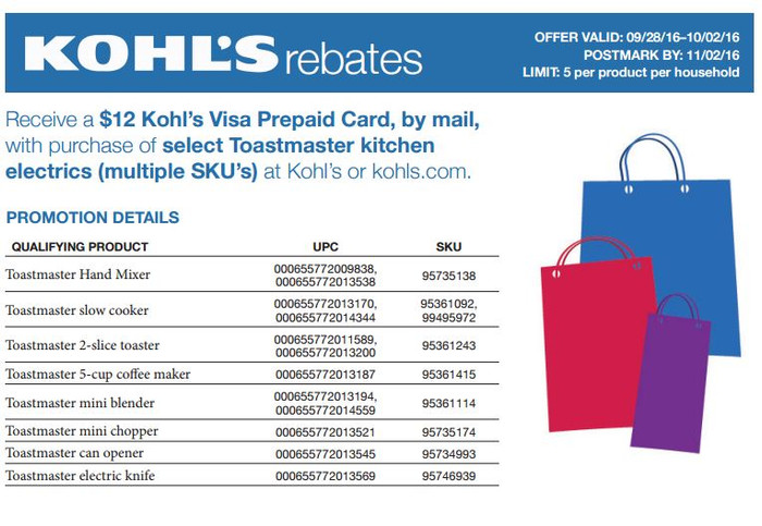 I just love Kohl's....