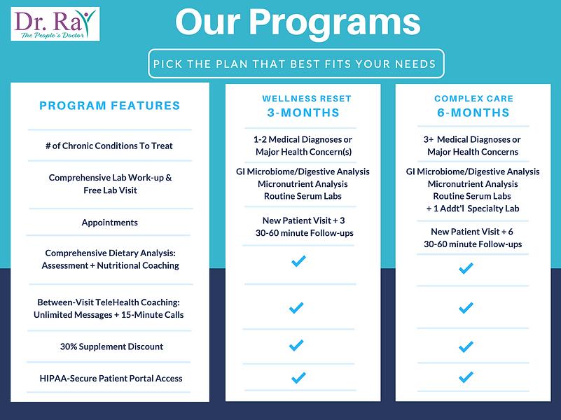 Concierge Wellness Program.png