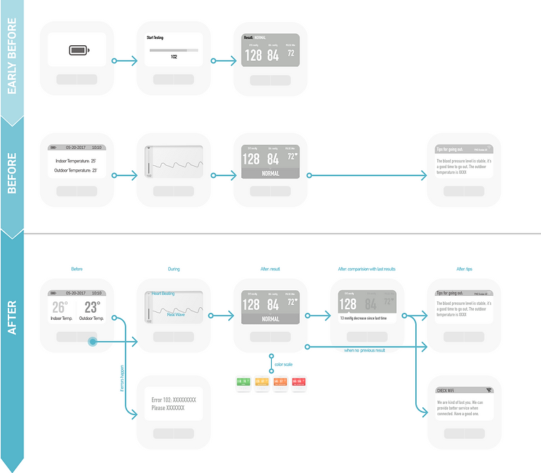 BPM_UX_BEFORE AFTER.png