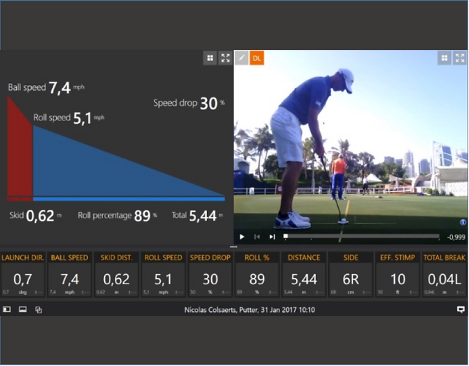 TrackMan-Putting data image.png