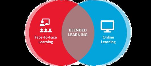 blended-learning-blog_edited.png