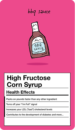 High Fructose Corn Syrup-04.png