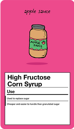 High Fructose Corn Syrup-03.png