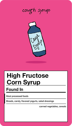 High Fructose Corn Syrup-02.png