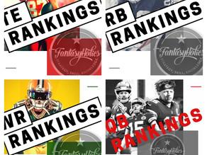 2021 FantasyHolics Top 100 Overall PPR Redraft Rankings