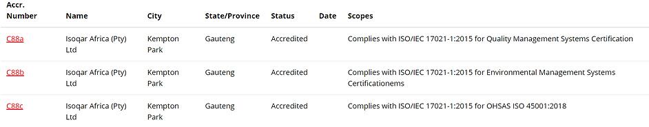 SANAS Acreditation.PNG