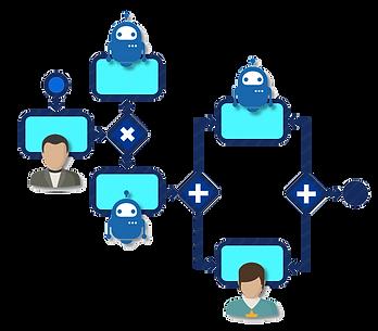 Activity_Models_Business_Process_Models