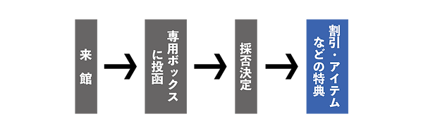 キッズバイト流れ-01.png