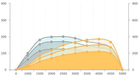 Sedox_Tuning-Graph.jpg