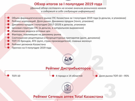 Обзор за 1 полугодие 2019 года