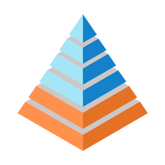 Franchise For Good Framework Pyramid.png