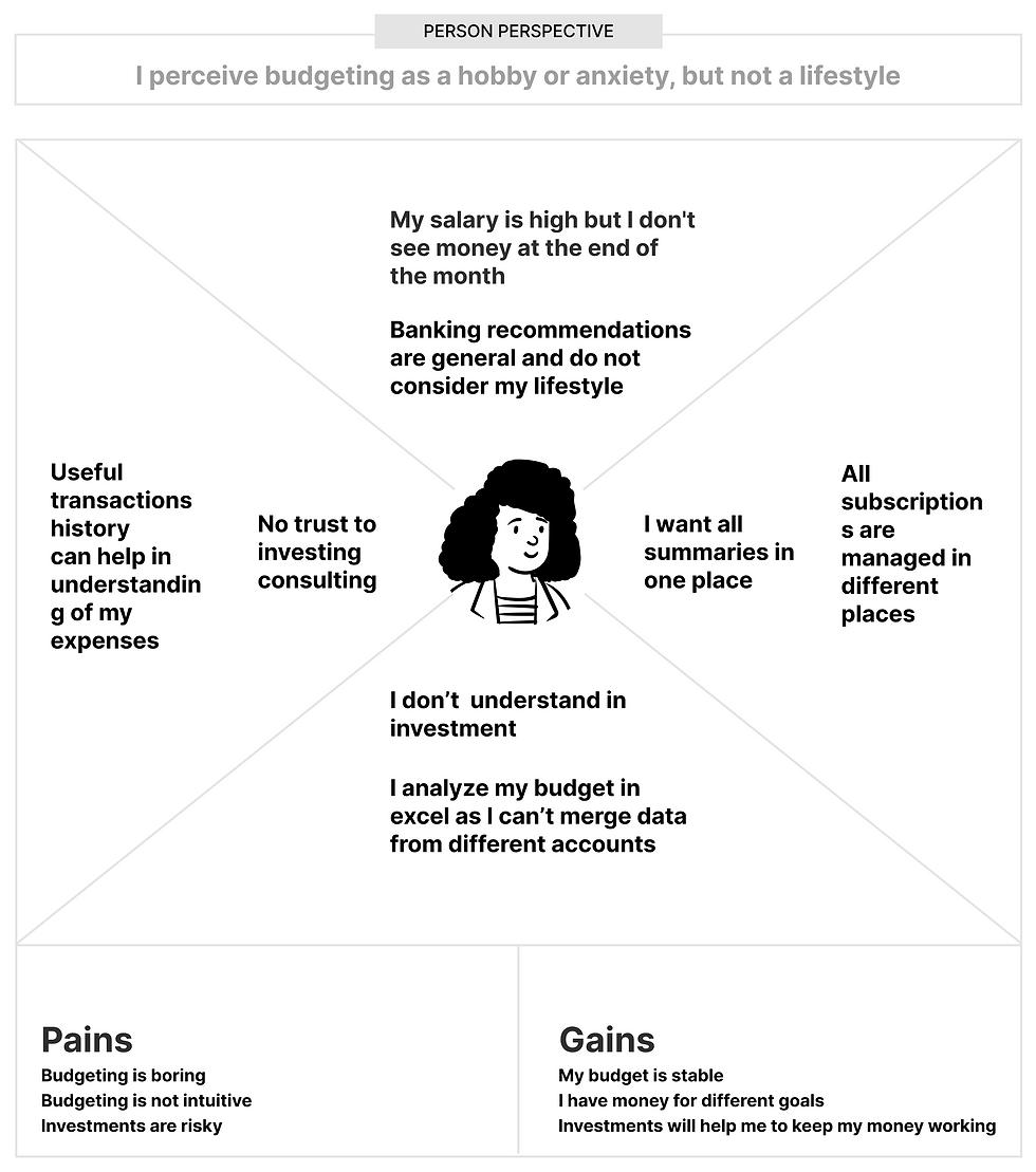 Full Empathy Map.png