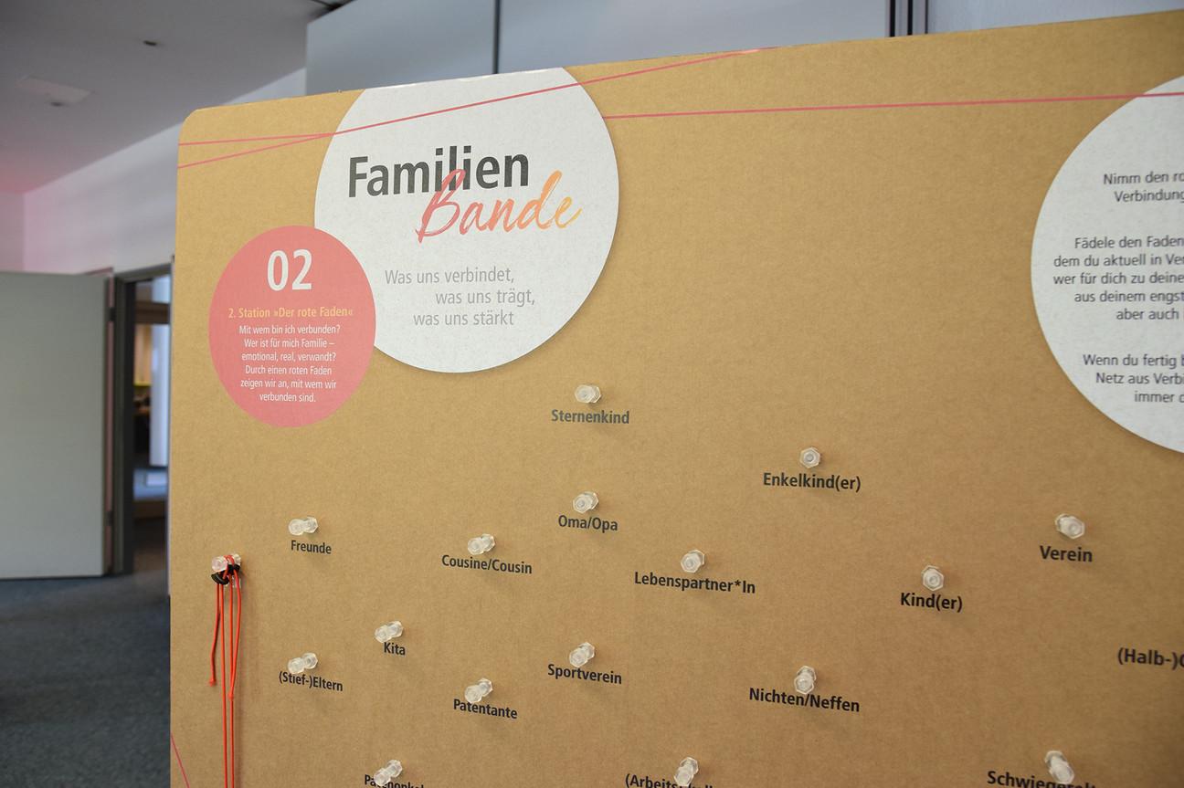 Familienbande | Station 02