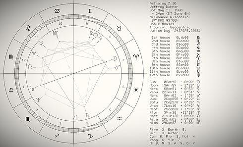 Gemini01_Jeffrey%20Dahmer_edited.jpg