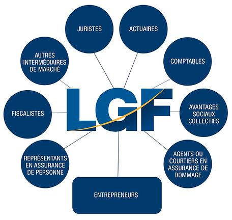 Logo_PlanificationFinanciere_Revised_FR.