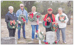 Article: American Legion and its Auxiliary remembers veterans. (2018)