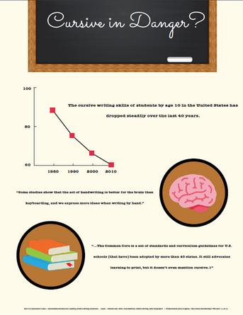 Cursive Infographic