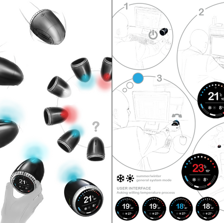 Thermostat concept for office environment