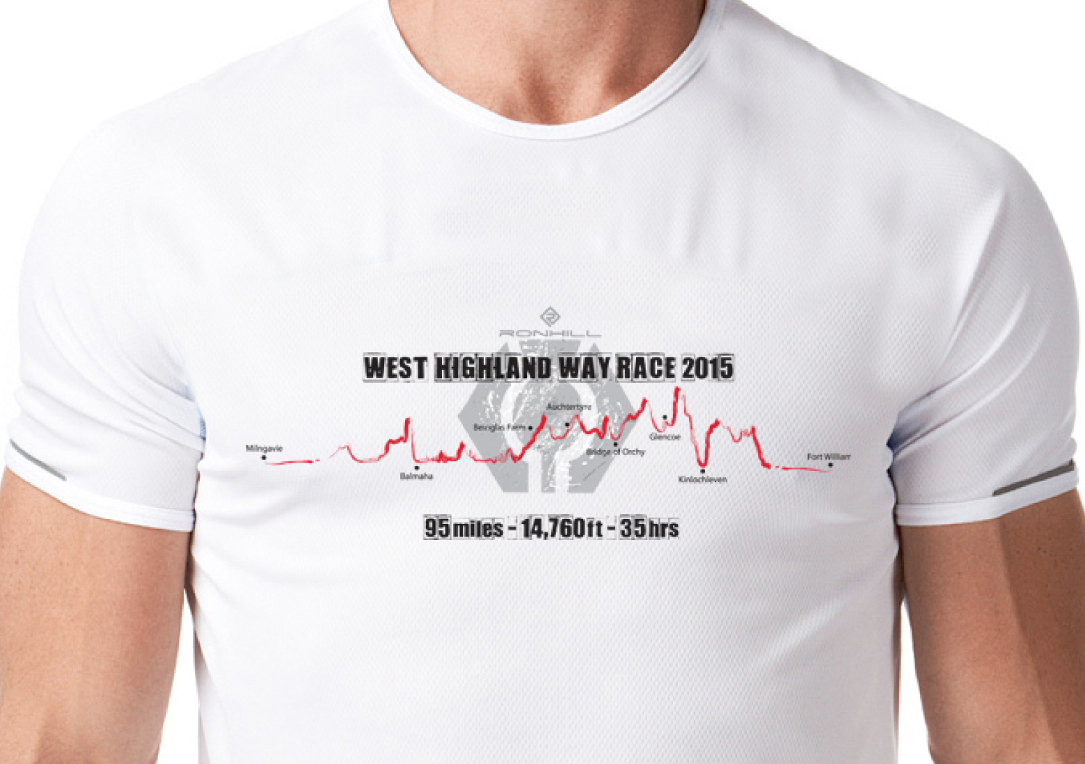 Ronhill West Highland Way Race
