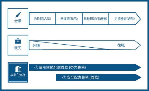 保険の図4.jpg