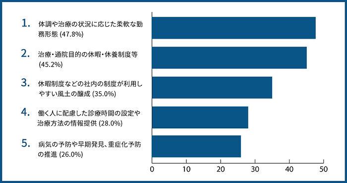 保険の図5.jpg