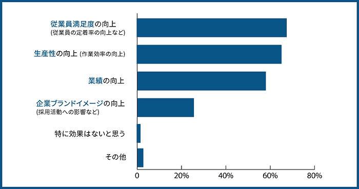 保険の図6.jpg