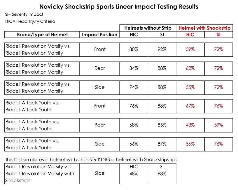 Shockstrip table 2.png