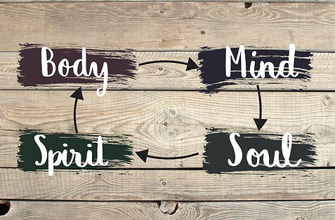 Holly Timberlake | Mind Body Soul Spirit