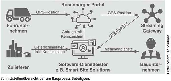 Smart-Site-Solutions.JPG