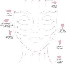 Odacite,+traitement+visage,+comment+raje