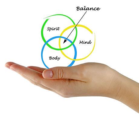 Body, spirit, mind Balance.jpg