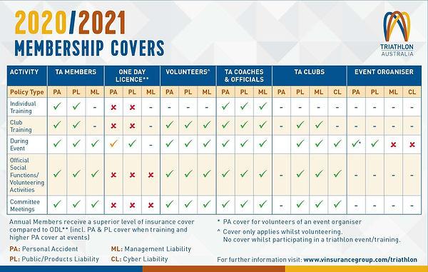 20-21 Insurance Covers.jpg