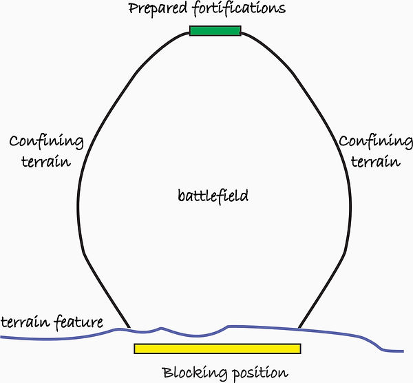 Example battlefield 2 - 6Sep2017.jpg