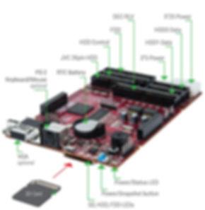 DREM2-specs.jpg