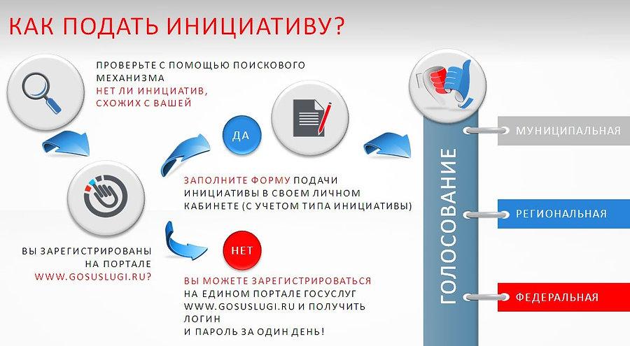 social_initiative.jpg